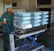 The Sterile Supply Cycle - Sterilization